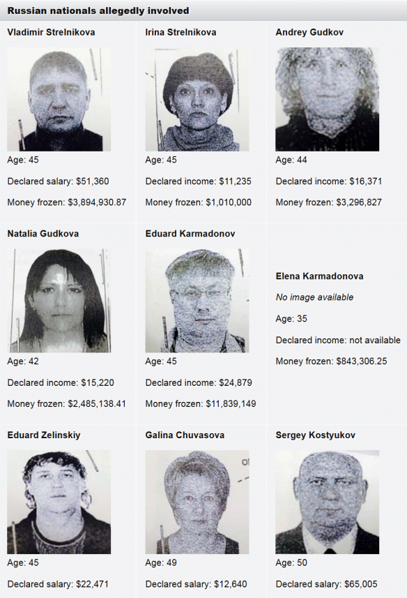 Russian money launderers