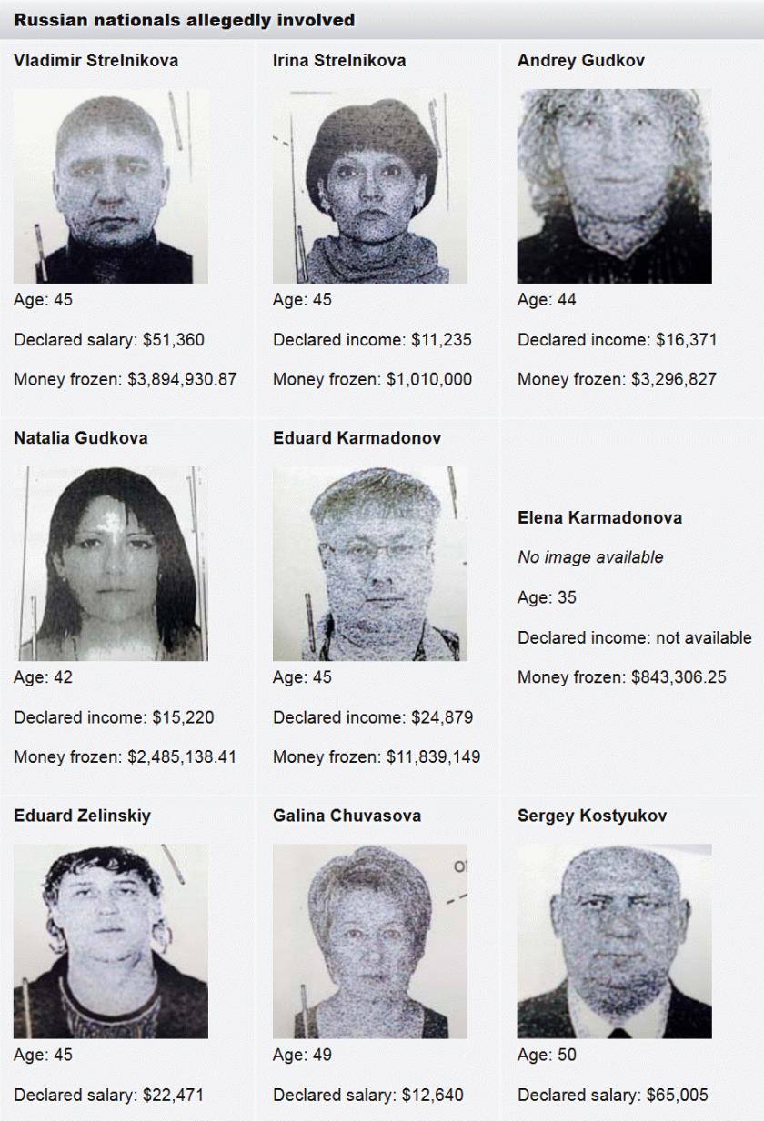 Russian money launderers